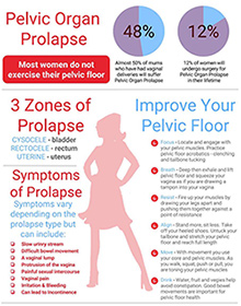 can floor exercises improve prolapse  carpet vidalondon